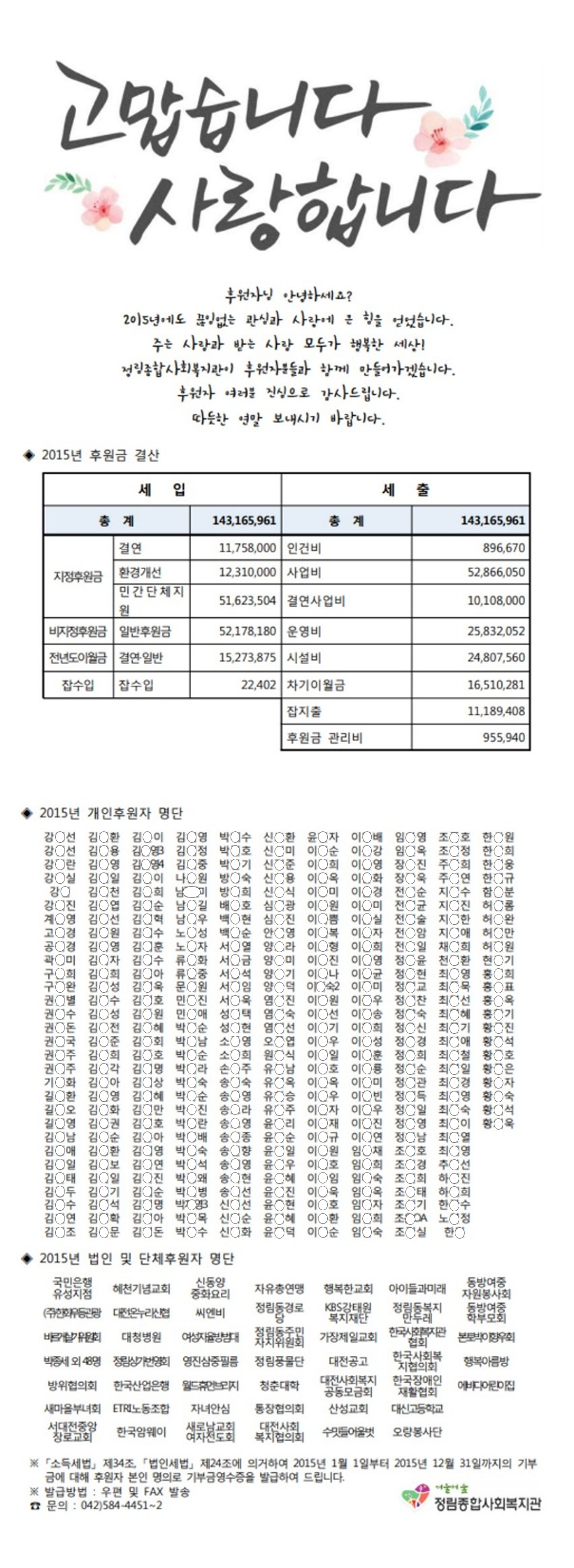 2015년 후원금 수입 및 사용 결과 보고